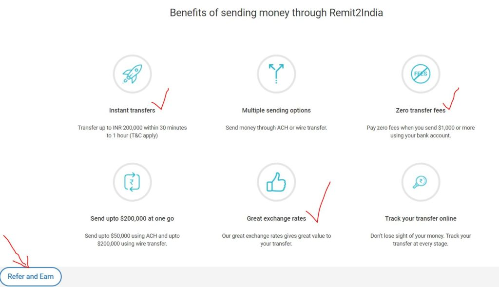 Transfer Money To India In 2019