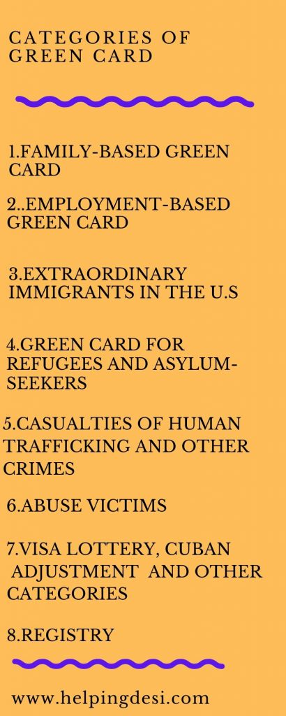 Categories of Green card